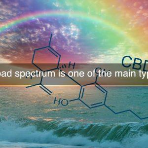 Broad CBD Spectrum